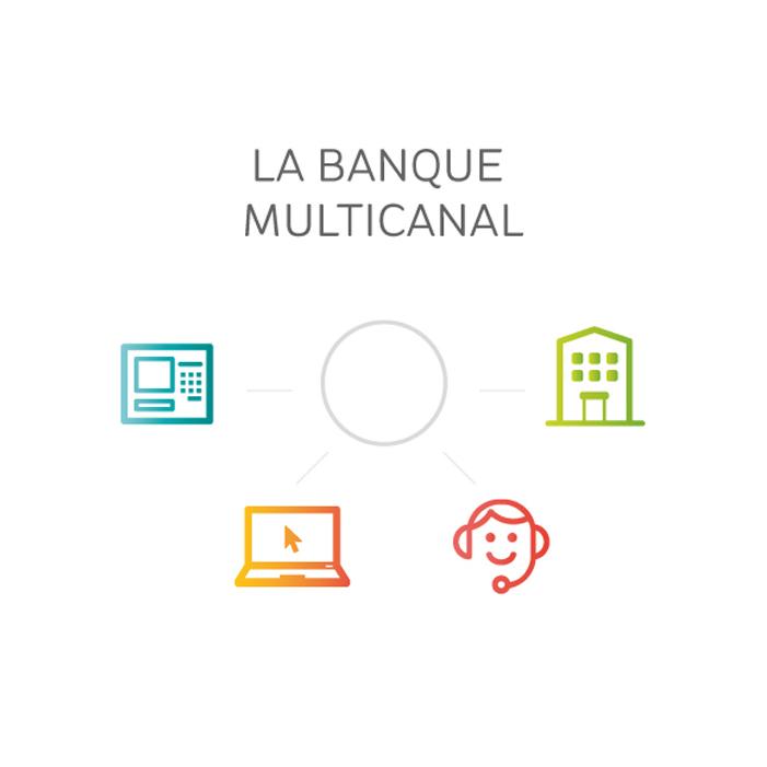 La banque multicanal