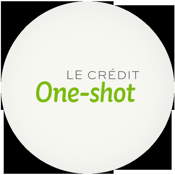 crédit maroc